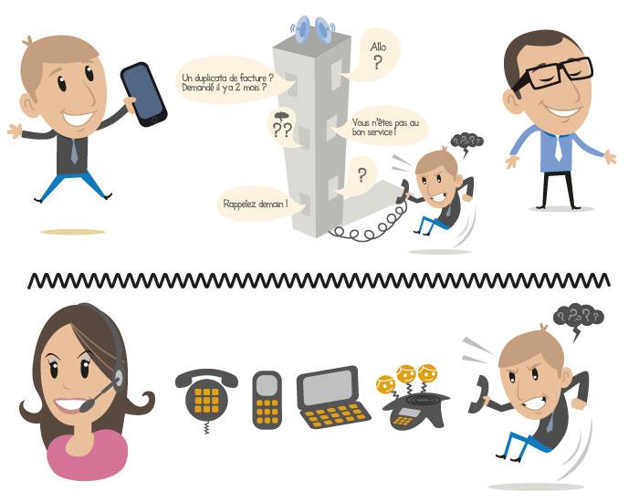 options-telecom-illustration